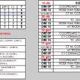 …… continia l'avventura del CT Corinaldo……. già promosso ai quarti di finale il circolo affronta domenica 17 gennaio il CT JANUS FABRIANO presso il nostro circolo […]